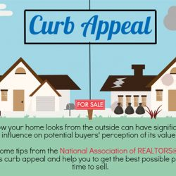 Your Home's Curb Appeal Helps Sell It Faster