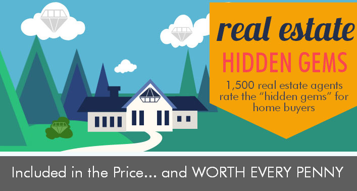 Hidden Gems in Real Estate