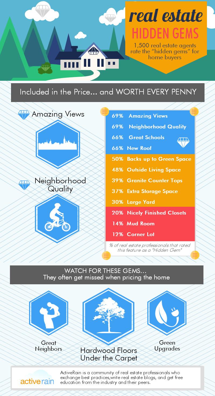 Hidden Gems in Luxury Real Estate Homes