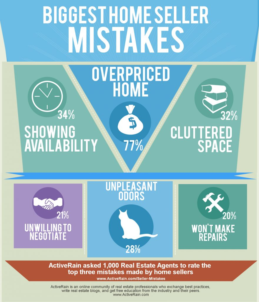 Luxury Home Seller Mistakes Infographic