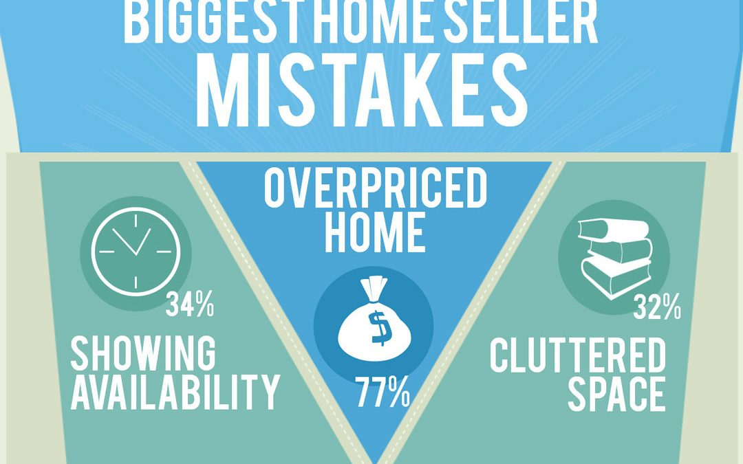 Avoid the Biggest Home Seller Mistakes