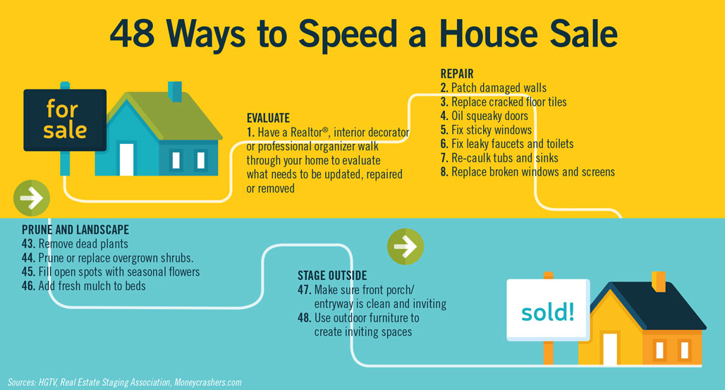48 Ways to Speed a Home Sale