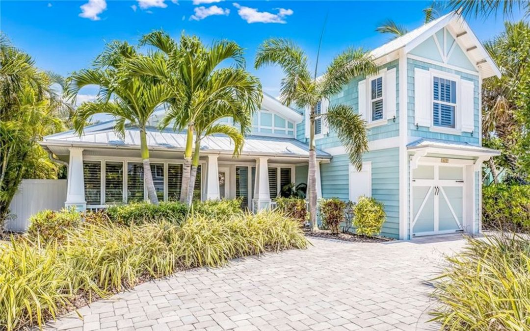 Anna Maria Island Real Estate Review