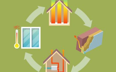 Building a Green Home? Focus on Reducing Energy First.