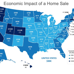 Economic Impact of a Home Sale